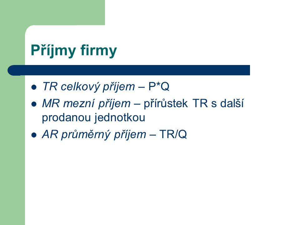 Příjmy firmy TR celkový příjem – P*Q