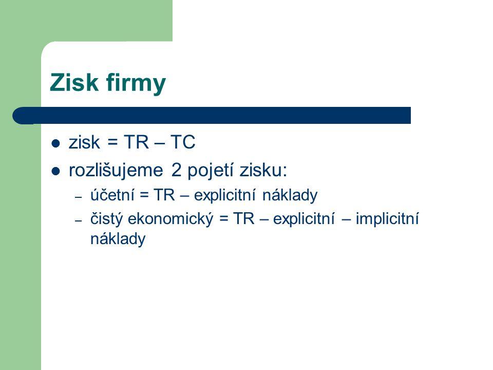 Zisk firmy zisk = TR – TC rozlišujeme 2 pojetí zisku: