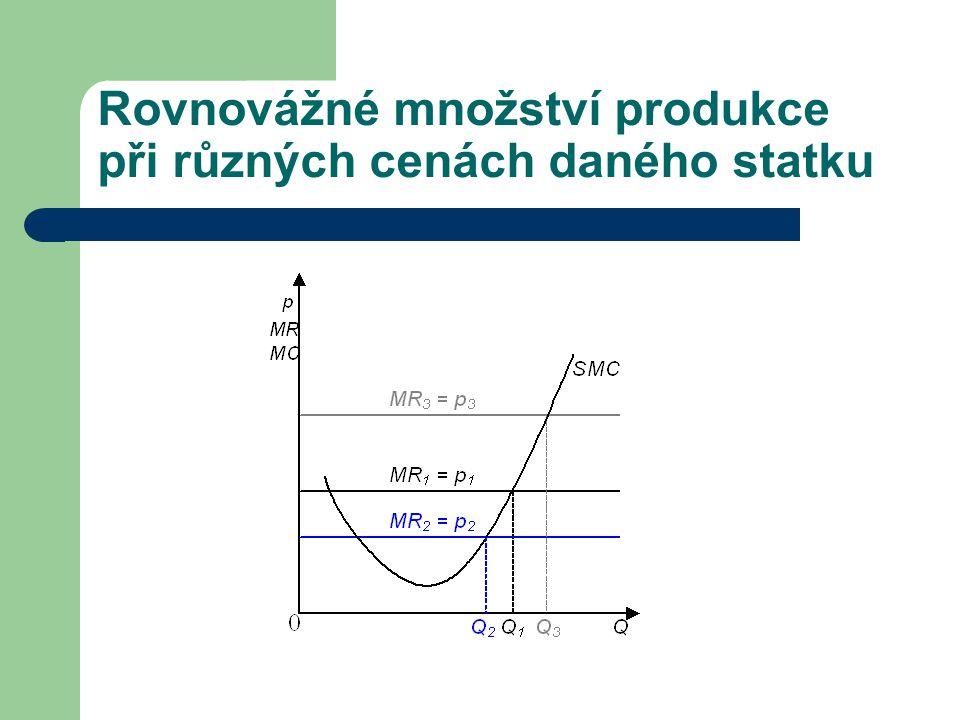Rovnovážné množství produkce při různých cenách daného statku