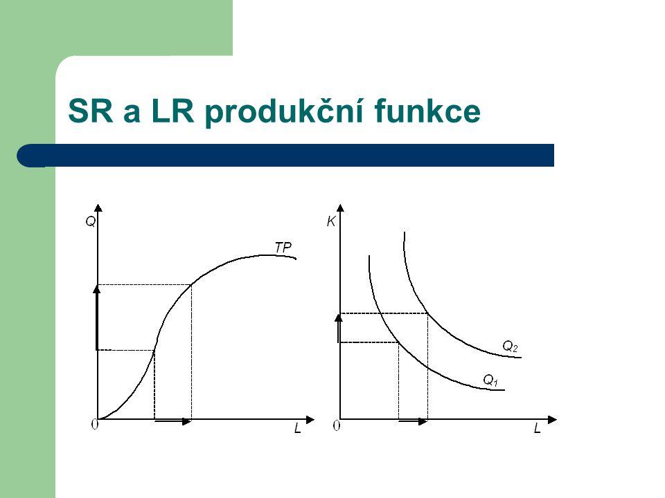 SR a LR produkční funkce