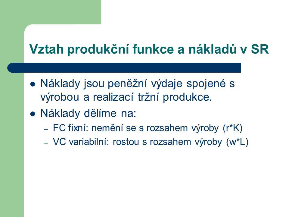 Vztah produkční funkce a nákladů v SR