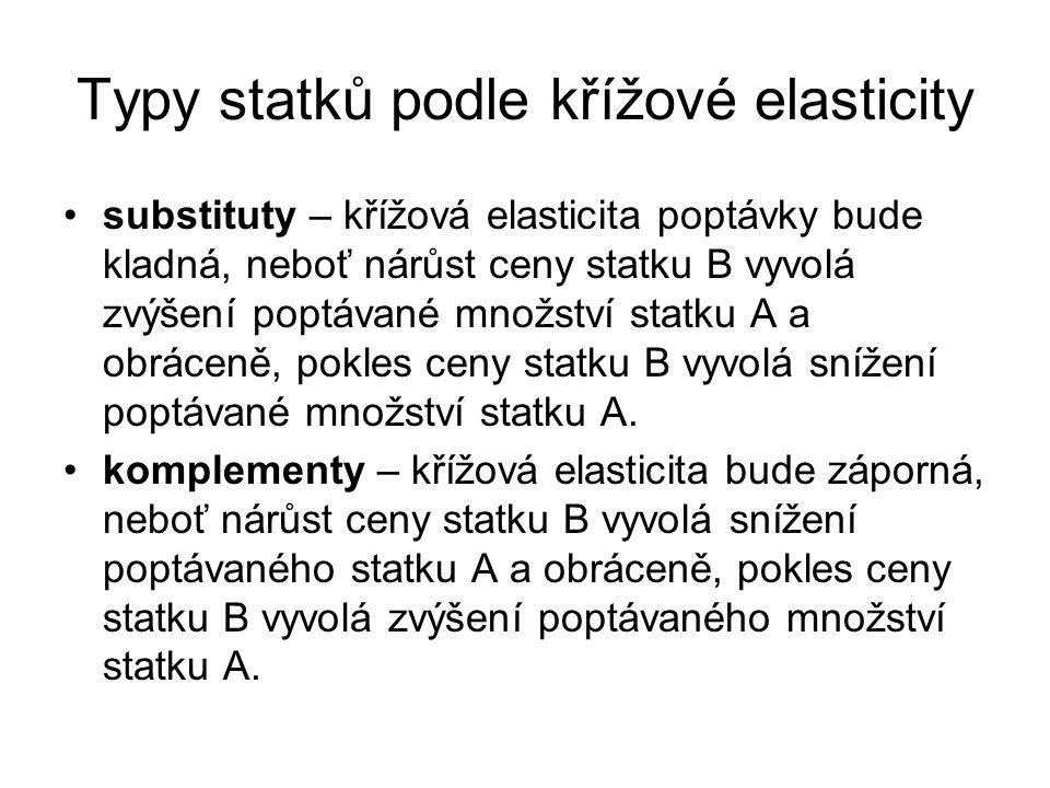 Typy statků podle křížové elasticity