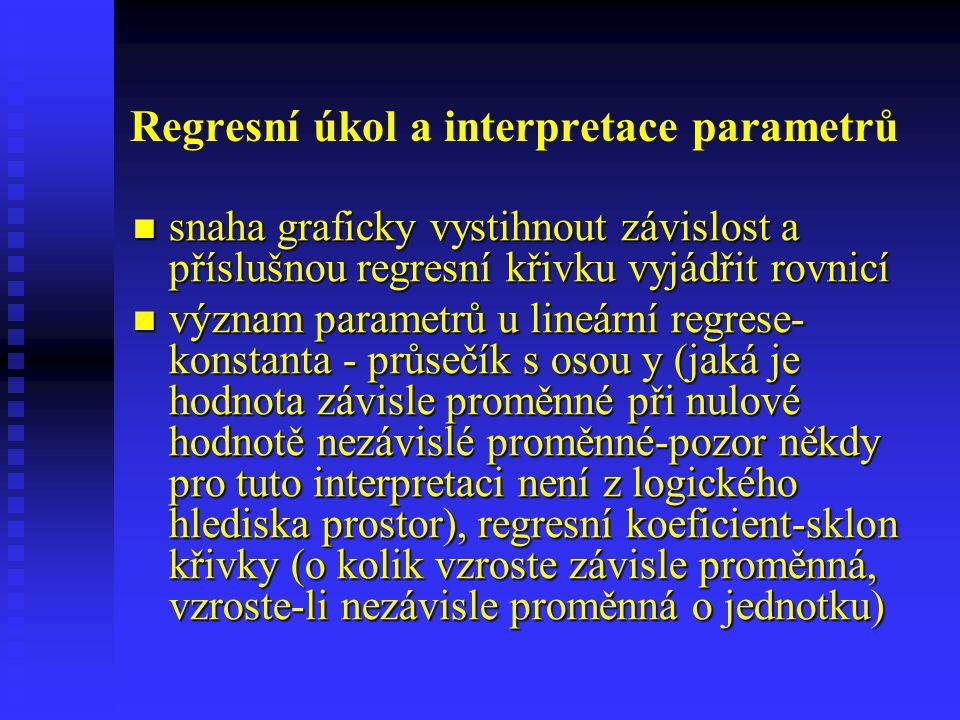 Regresní úkol a interpretace parametrů