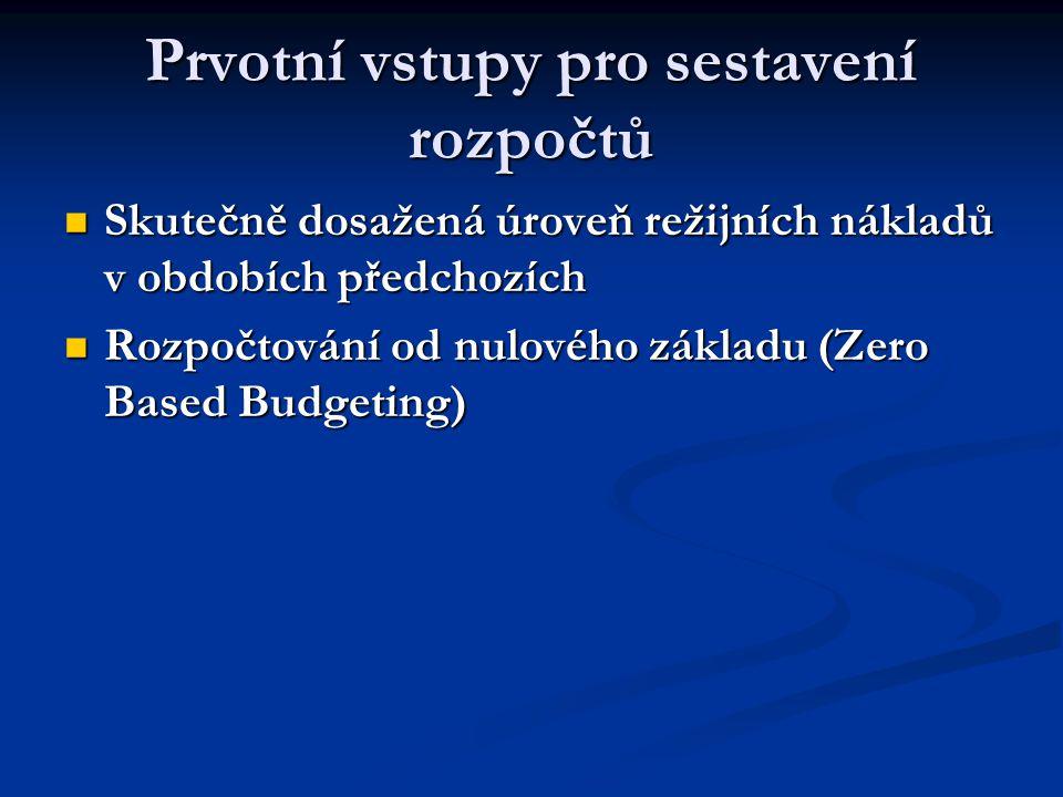 Prvotní vstupy pro sestavení rozpočtů