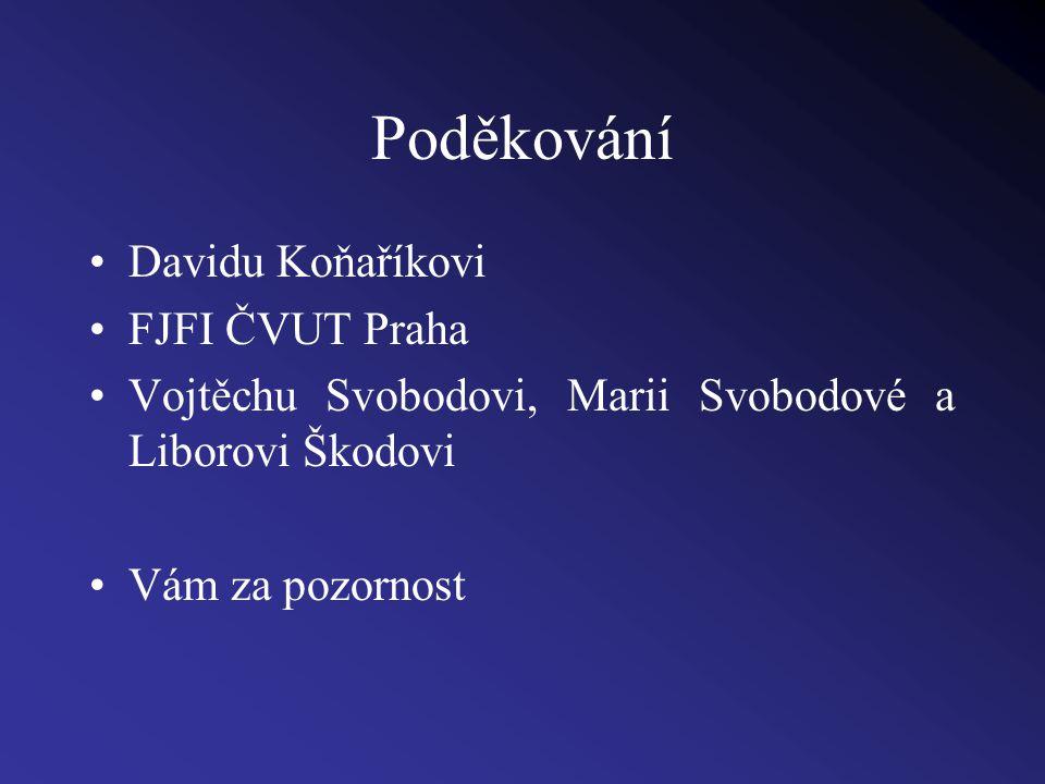 Poděkování Davidu Koňaříkovi FJFI ČVUT Praha