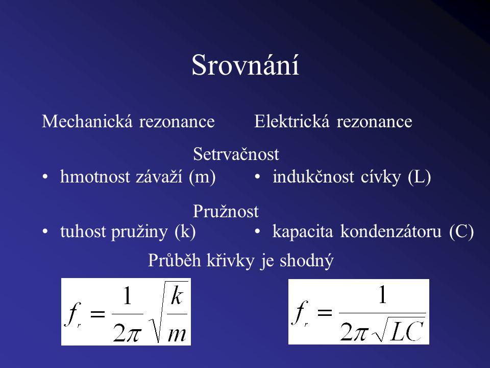 Srovnání Mechanická rezonance hmotnost závaží (m) tuhost pružiny (k)