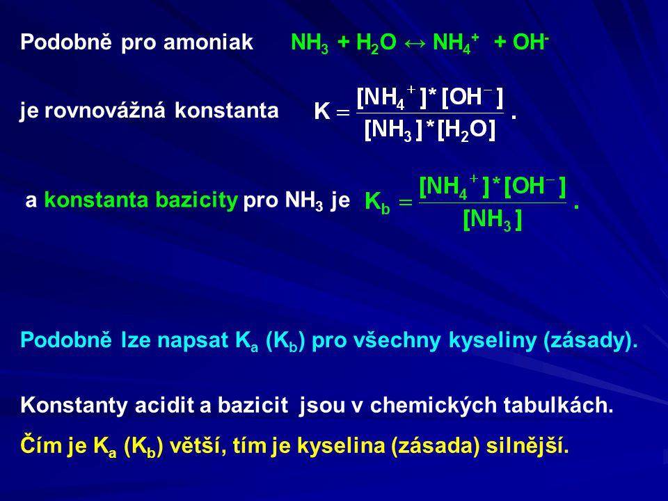 Podobně pro amoniak NH3 + H2O ↔ NH4+ + OH-