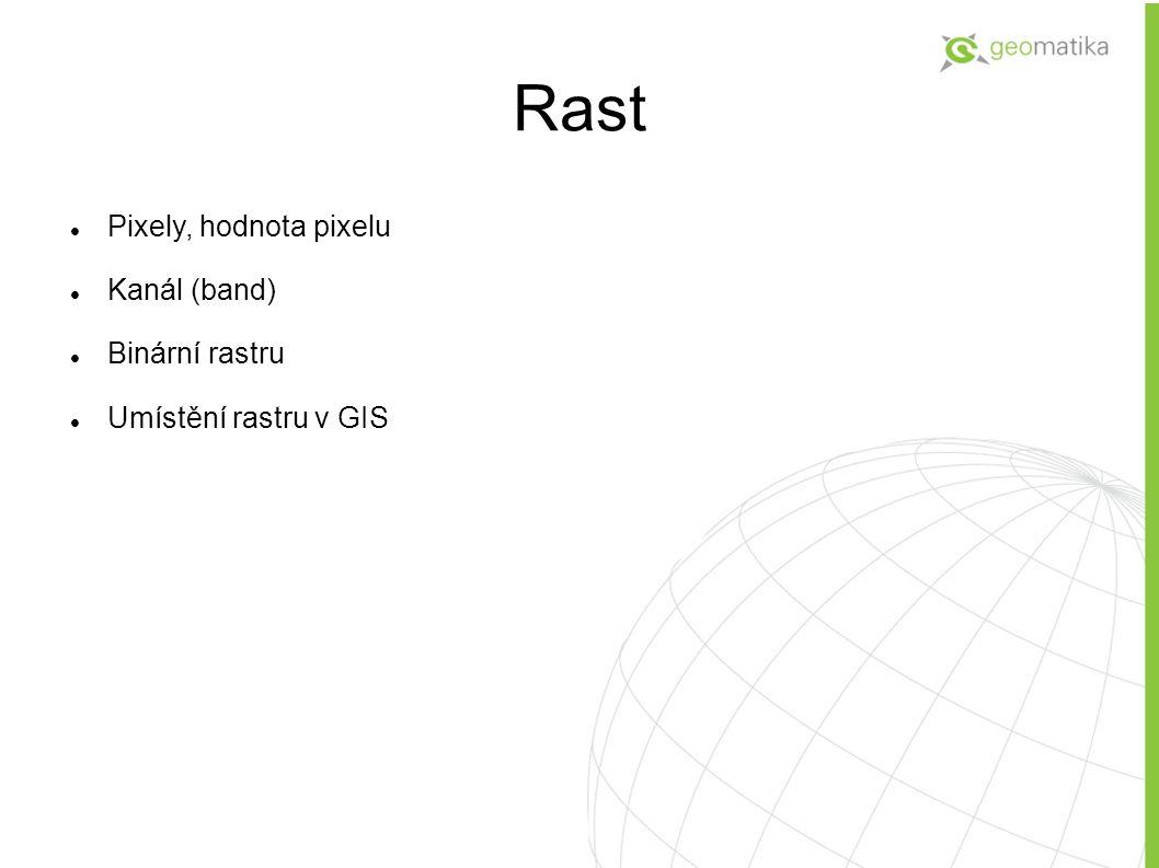 Rast Pixely, hodnota pixelu Kanál (band) Binární rastru