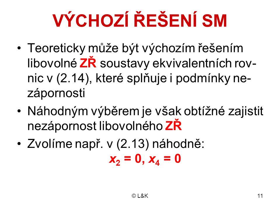 VÝCHOZÍ ŘEŠENÍ SM Teoreticky může být výchozím řešením libovolné ZŘ soustavy ekvivalentních rov-nic v (2.14), které splňuje i podmínky ne-zápornosti.