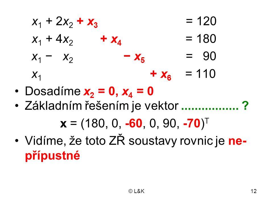 Základním řešením je vektor .................
