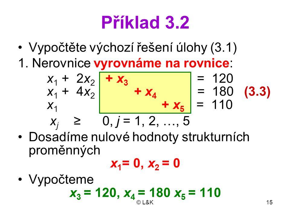 Příklad 3.2 Vypočtěte výchozí řešení úlohy (3.1)
