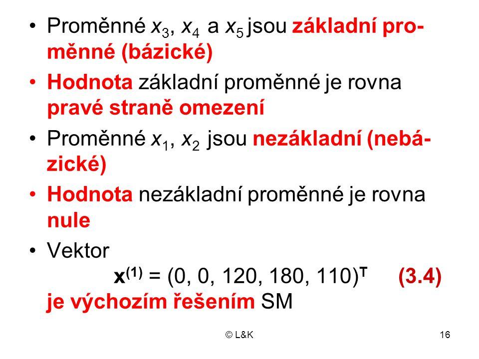 Proměnné x3, x4 a x5 jsou základní pro-měnné (bázické)