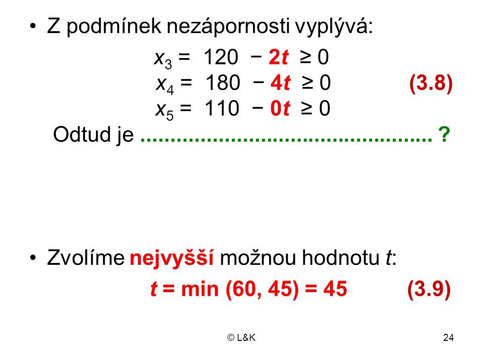 Z podmínek nezápornosti vyplývá: x3 = 120 − 2t ≥ 0