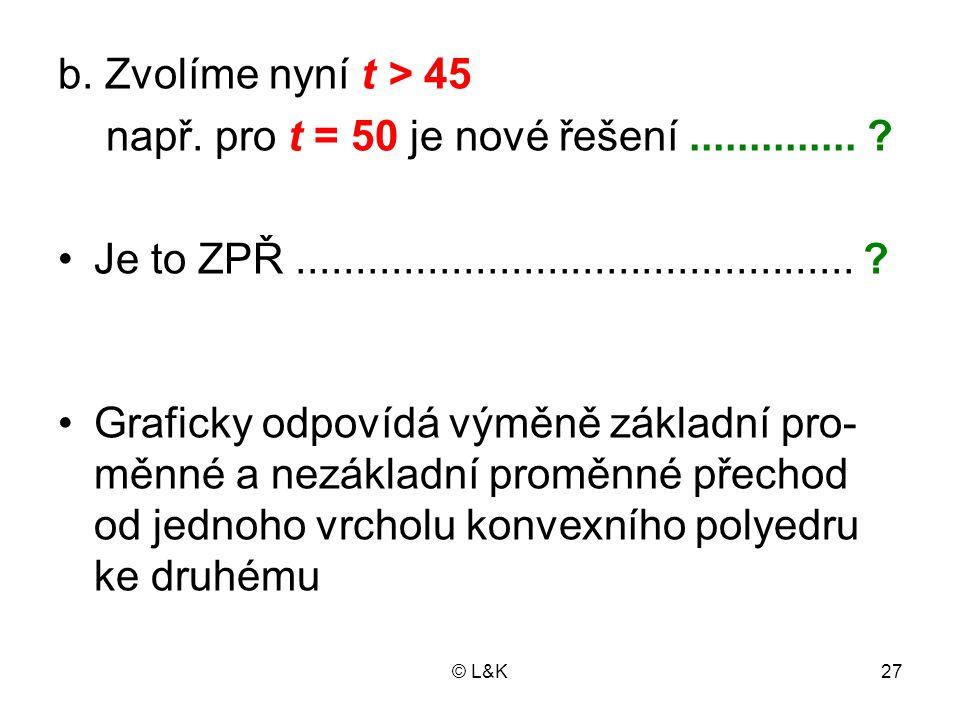např. pro t = 50 je nové řešení ..............