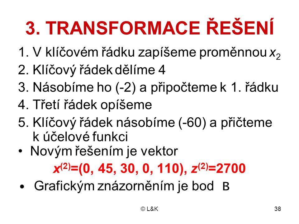 3. TRANSFORMACE ŘEŠENÍ 1. V klíčovém řádku zapíšeme proměnnou x2