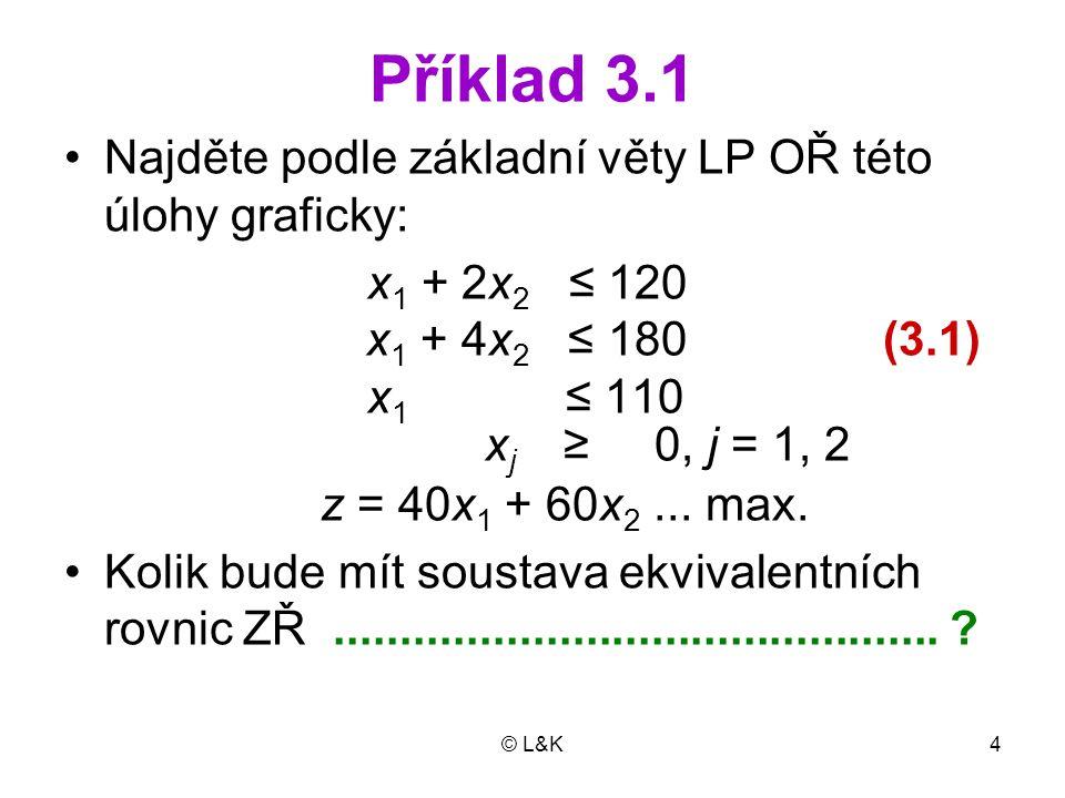 Příklad 3.1 Najděte podle základní věty LP OŘ této úlohy graficky: