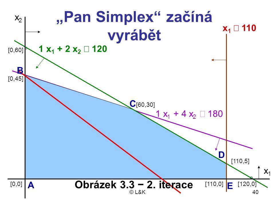 """Pan Simplex začíná vyrábět"