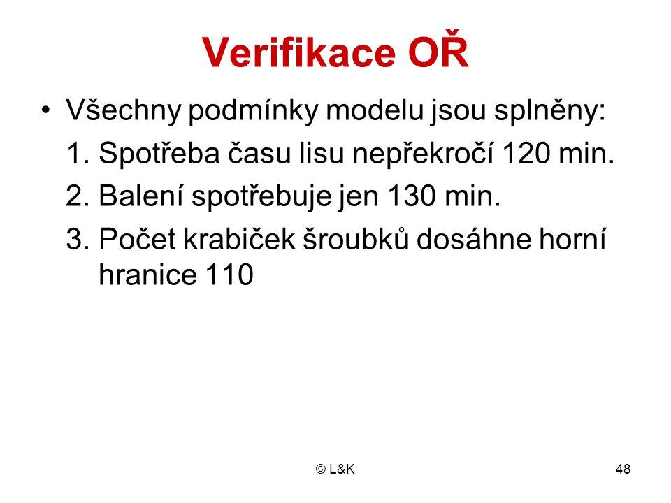 Verifikace OŘ Všechny podmínky modelu jsou splněny:
