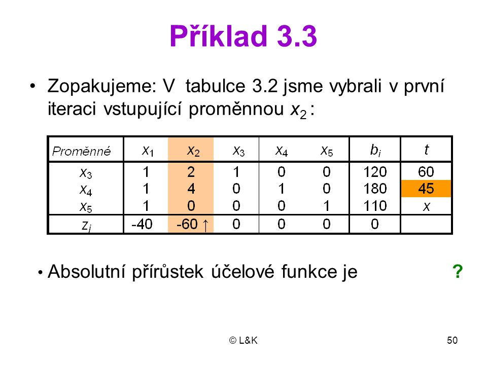 Příklad 3.3 Zopakujeme: V tabulce 3.2 jsme vybrali v první iteraci vstupující proměnnou x2 :