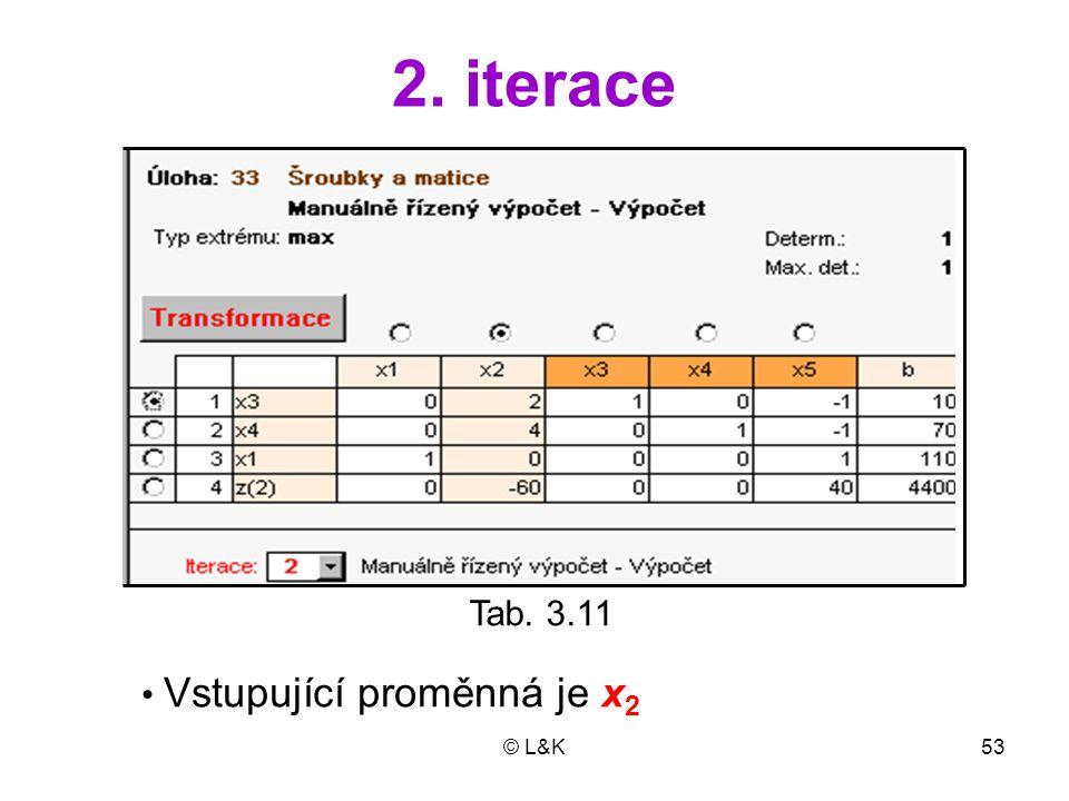 2. iterace Tab. 3.11 Vstupující proměnná je x2 © L&K