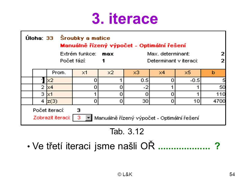 3. iterace Tab. 3.12 Ve třetí iteraci jsme našli OŘ .................... © L&K