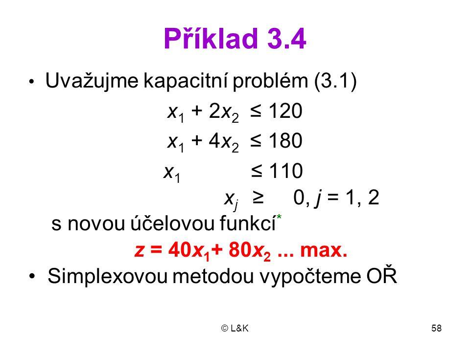 Příklad 3.4 x1 + 2x2 ≤ 120 x1 + 4x2 ≤ 180 x1 ≤ 110 xj ≥ 0, j = 1, 2