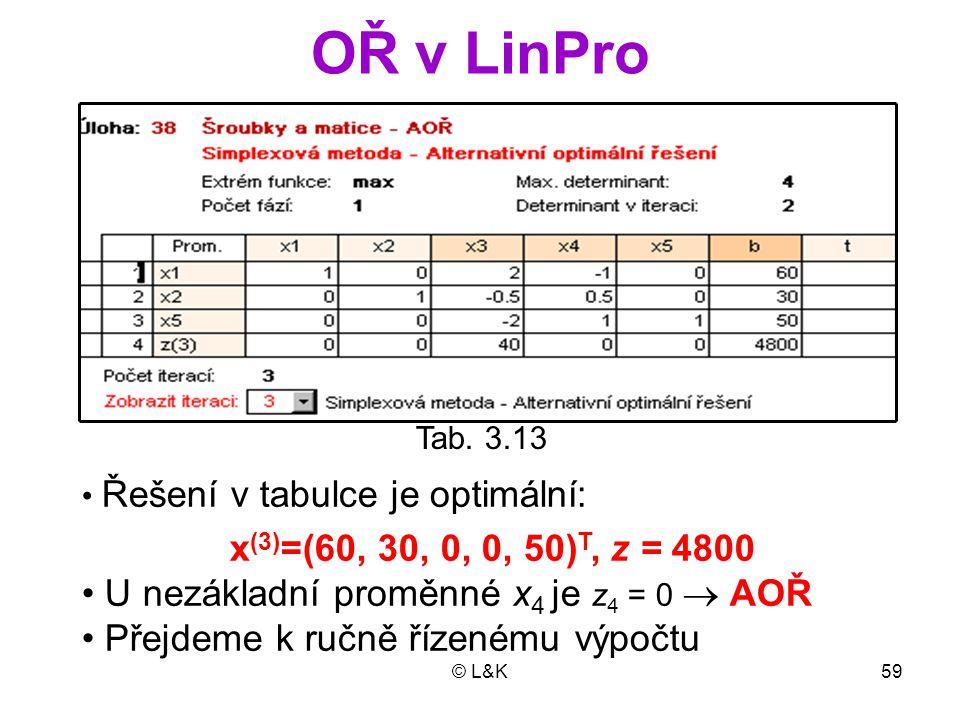 OŘ v LinPro Tab. 3.13. Řešení v tabulce je optimální: x(3)=(60, 30, 0, 0, 50)T, z = 4800. U nezákladní proměnné x4 je z4 = 0  AOŘ.