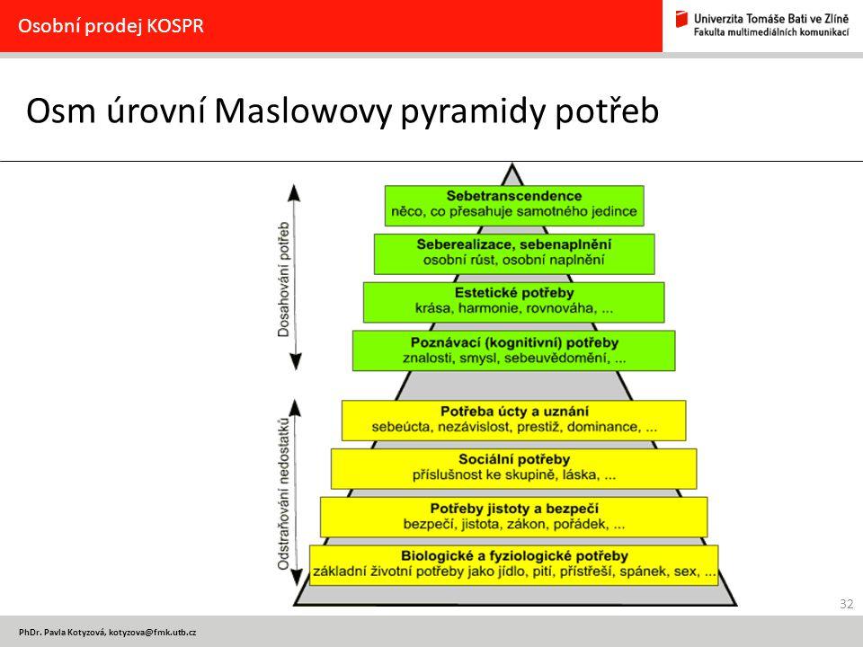 Osm úrovní Maslowovy pyramidy potřeb