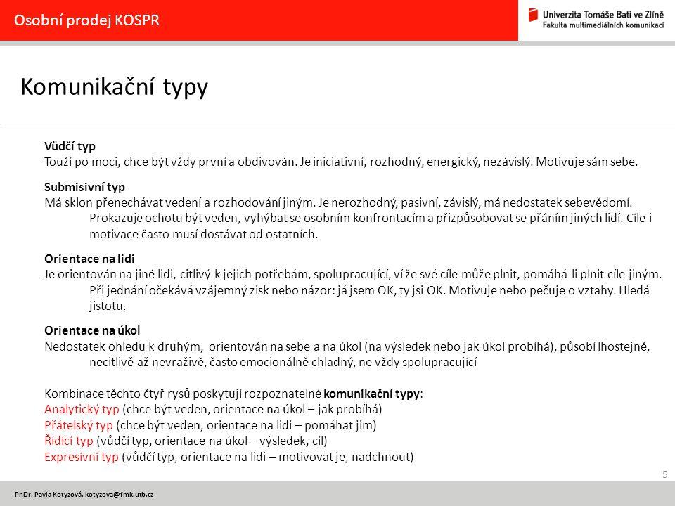 Komunikační typy Osobní prodej KOSPR Vůdčí typ