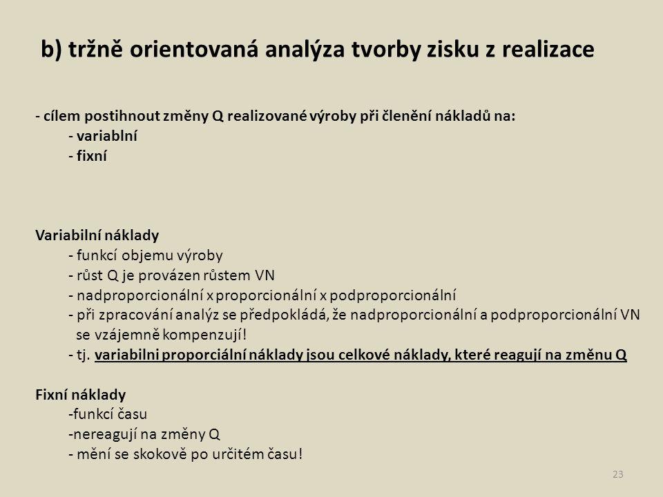b) tržně orientovaná analýza tvorby zisku z realizace