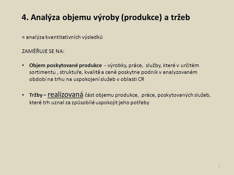 4. Analýza objemu výroby (produkce) a tržeb
