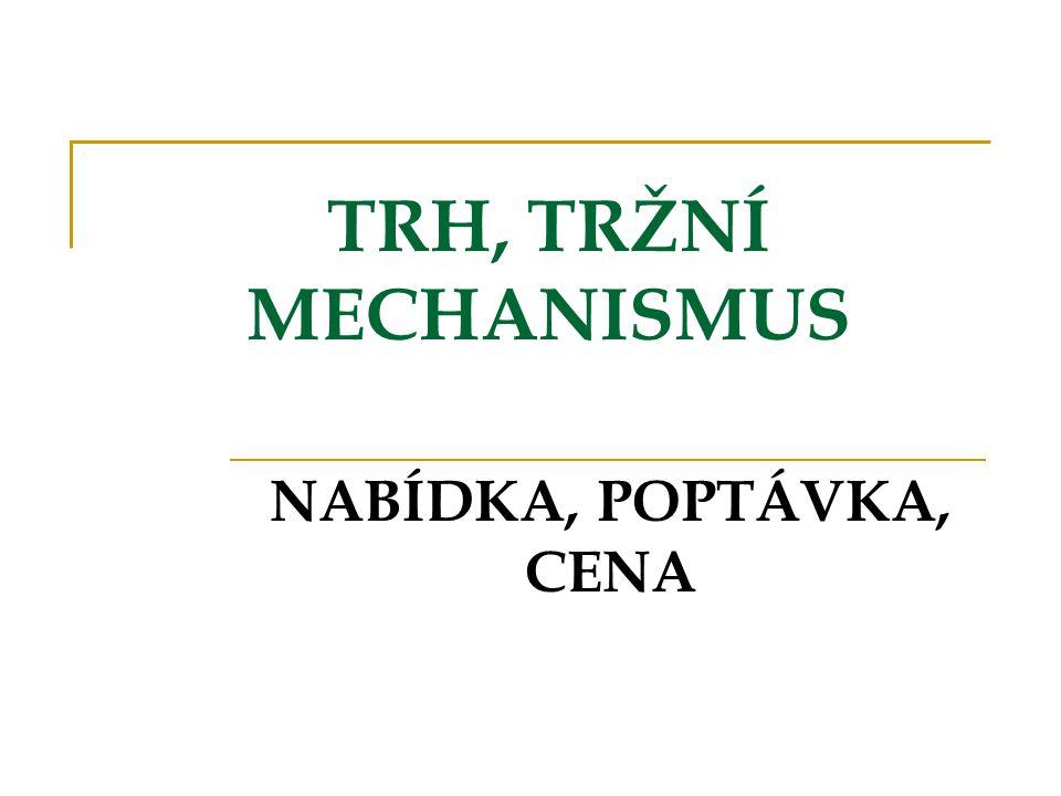 TRH, TRŽNÍ MECHANISMUS NABÍDKA, POPTÁVKA, CENA