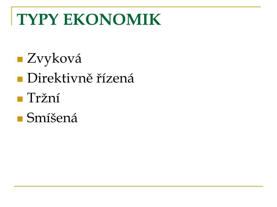 TYPY EKONOMIK Zvyková Direktivně řízená Tržní Smíšená