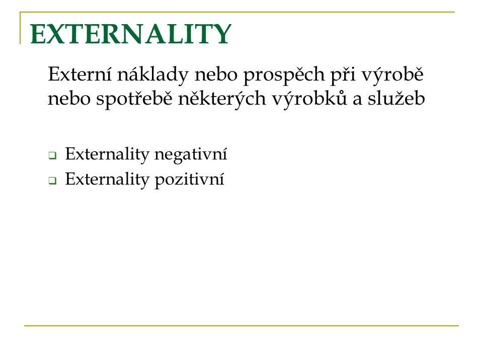 EXTERNALITY Externí náklady nebo prospěch při výrobě nebo spotřebě některých výrobků a služeb. Externality negativní.