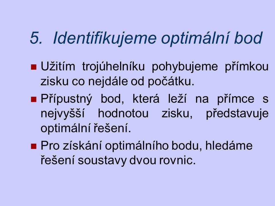 5. Identifikujeme optimální bod