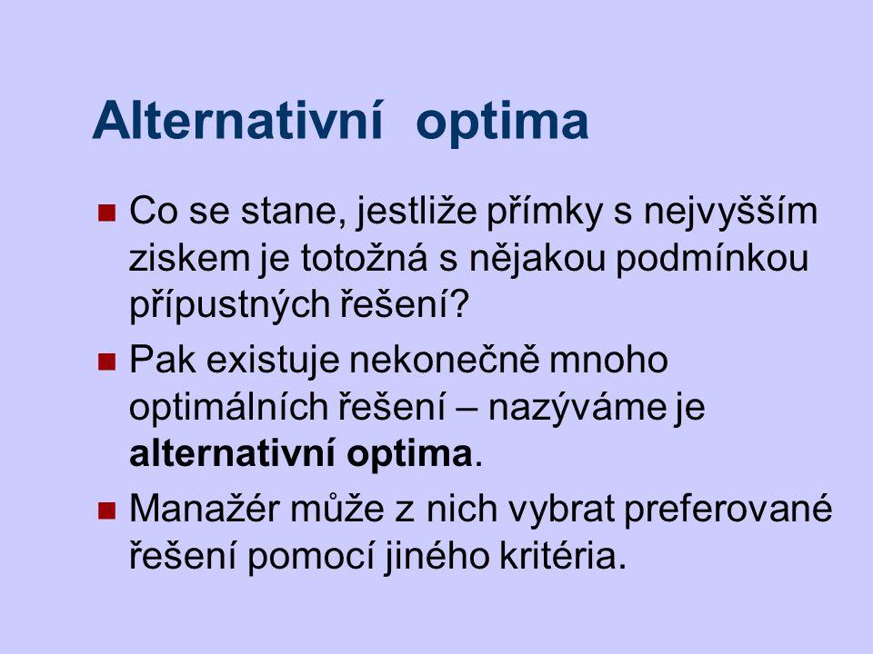 Alternativní optima Co se stane, jestliže přímky s nejvyšším ziskem je totožná s nějakou podmínkou přípustných řešení