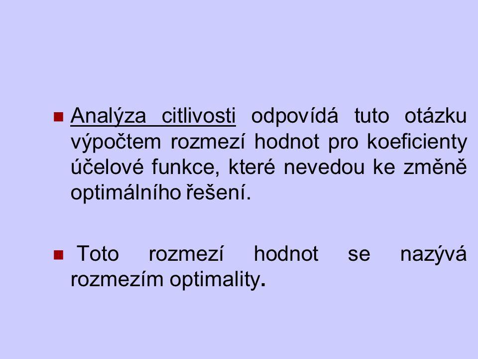 Analýza citlivosti odpovídá tuto otázku výpočtem rozmezí hodnot pro koeficienty účelové funkce, které nevedou ke změně optimálního řešení.