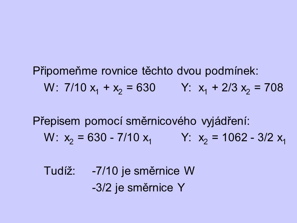 Připomeňme rovnice těchto dvou podmínek: