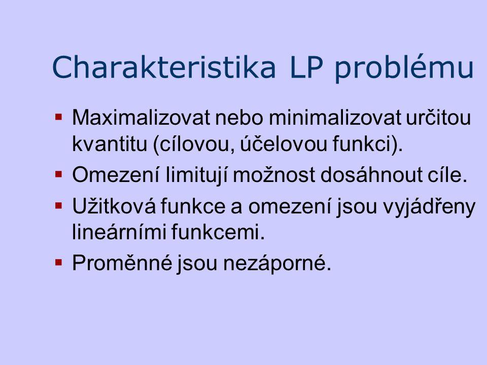 Charakteristika LP problému