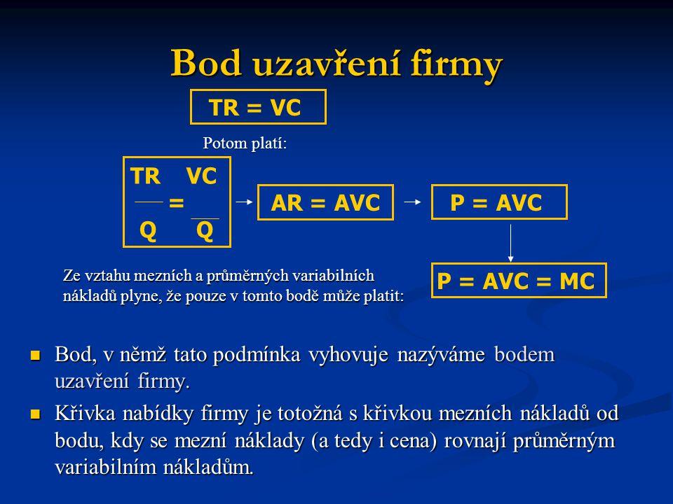 Bod uzavření firmy TR = VC TR VC = Q Q AR = AVC P = AVC P = AVC = MC