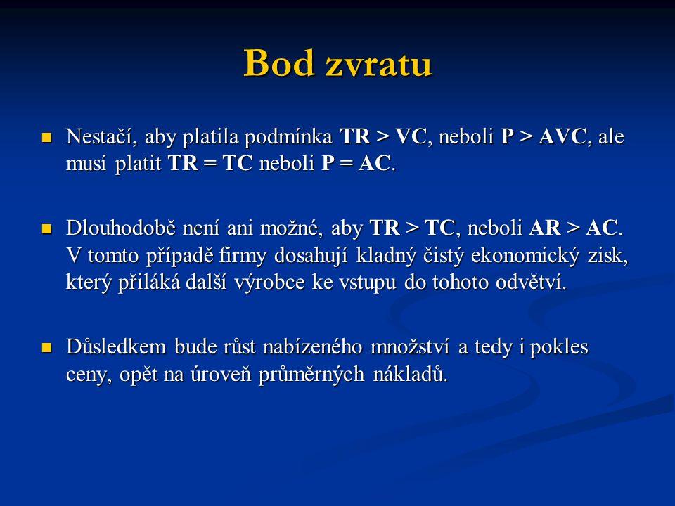 Bod zvratu Nestačí, aby platila podmínka TR > VC, neboli P > AVC, ale musí platit TR = TC neboli P = AC.