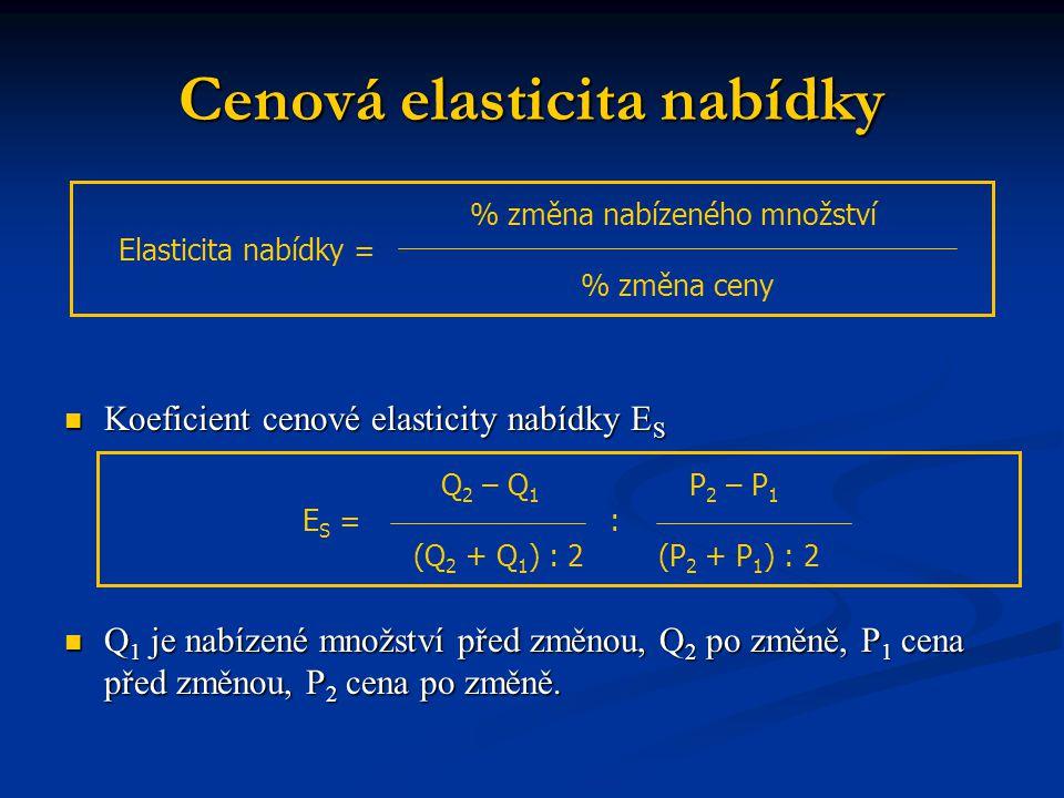 Cenová elasticita nabídky