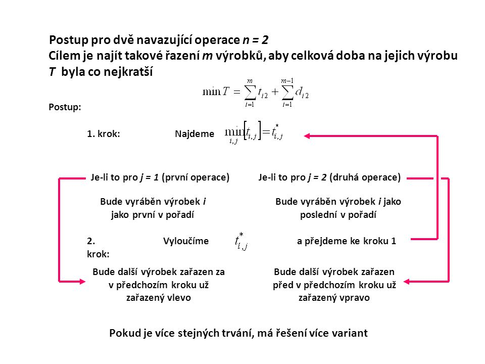 Postup pro dvě navazující operace n = 2