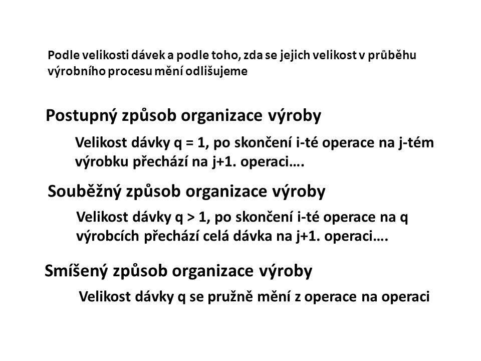 Postupný způsob organizace výroby