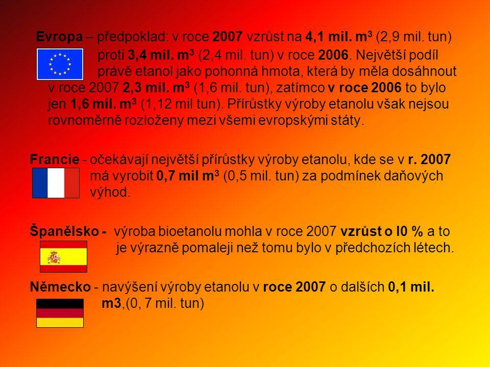 Evropa – předpoklad: v roce 2007 vzrůst na 4,1 mil. m3 (2,9 mil. tun)