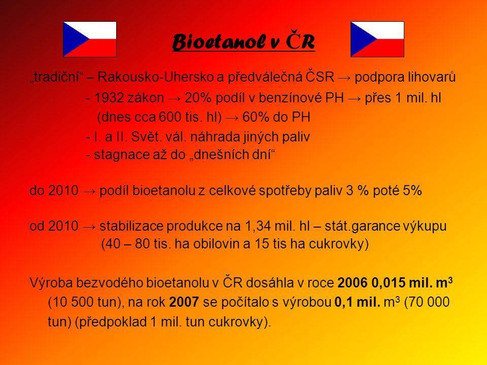"""Bioetanol v ČR """"tradiční – Rakousko-Uhersko a předválečná ČSR → podpora lihovarů."""