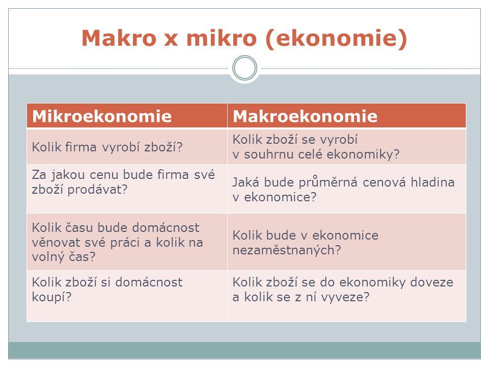 Makro x mikro (ekonomie)