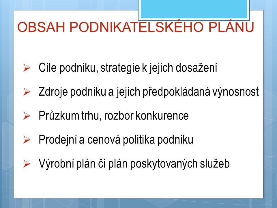 Obsah podnikatelského plánu