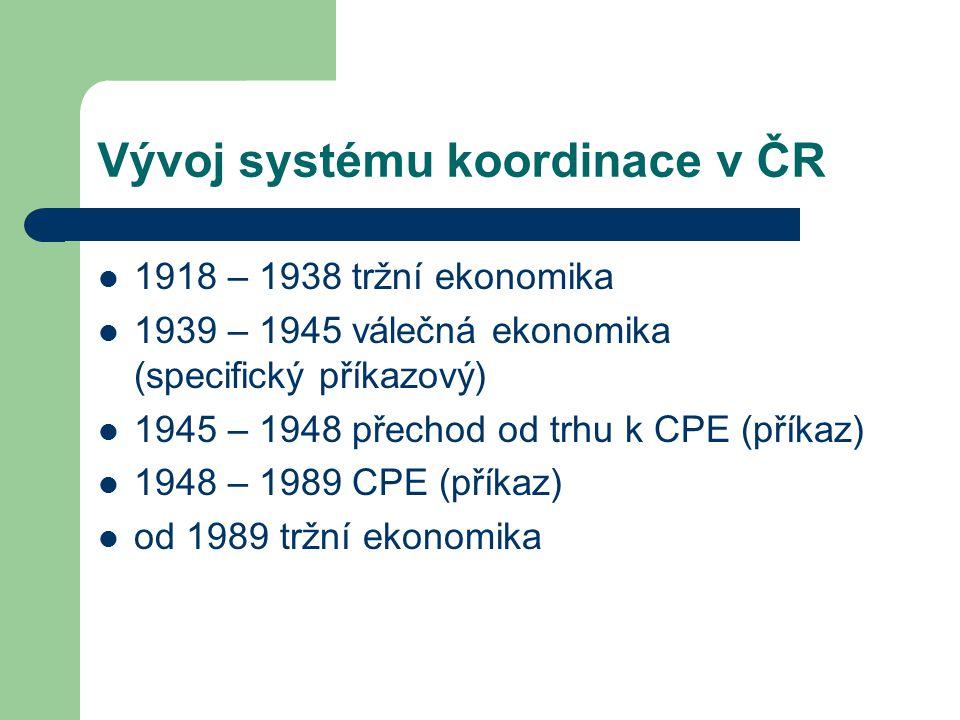 Vývoj systému koordinace v ČR