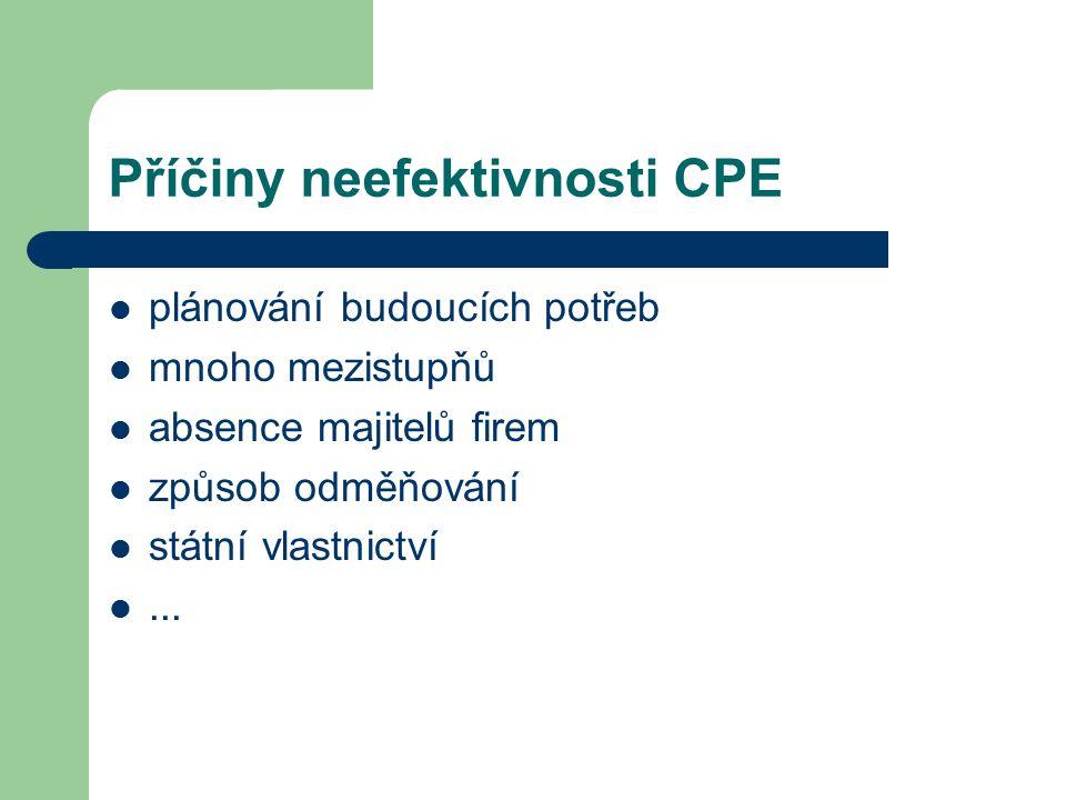 Příčiny neefektivnosti CPE